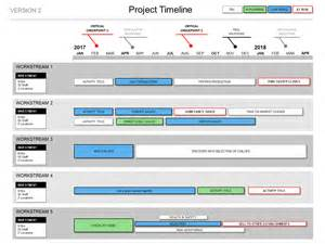 Template For Project Timeline by Powerpoint Project Timeline Template