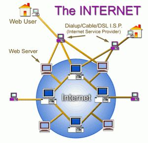 internet hosting service