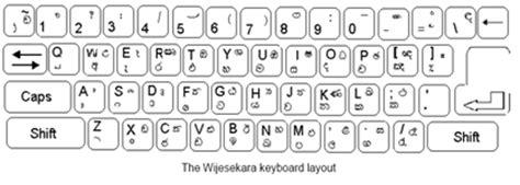 sinhala keyboard layout free download sinhala keyboard wikipedia