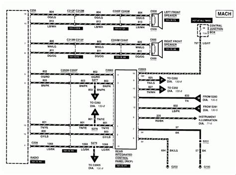 99 ford explorer radio wiring diagram wiring diagrams