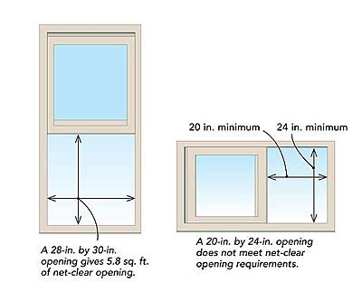 bedroom window height egress windows understanding net clear opening