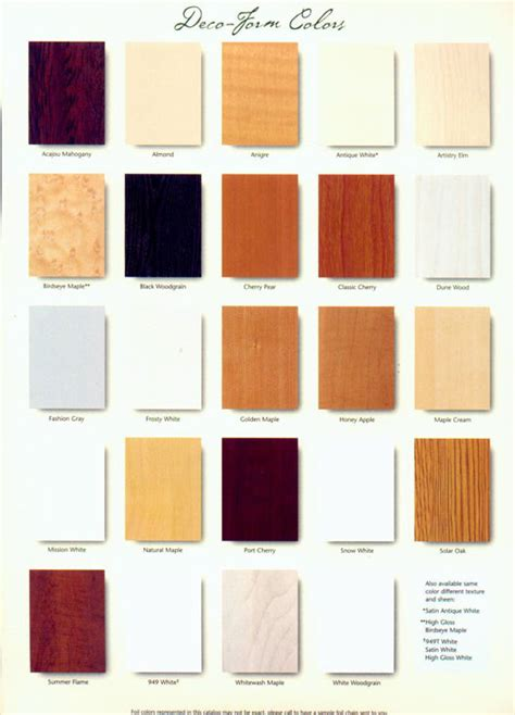 thermofoil kitchen cabinet colors rtf doors