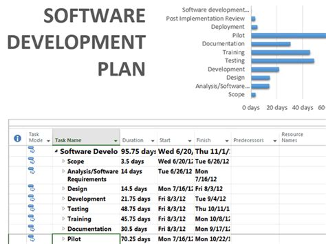 software development project template software development plan template for project standard