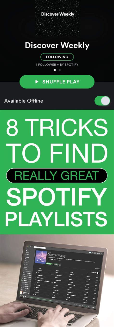 How Do I Find On Spotify Best 25 Spotify Playlist Ideas On Play