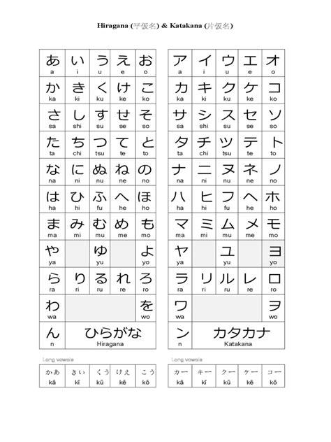 hiragana alphabet chart hiragana alphabet chart 4 free templates in pdf word