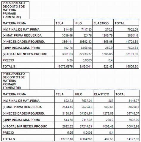 tabla de costo de mano obra de instalacion eletrica proyecto de presupuestos jobs sport p 225 gina 2