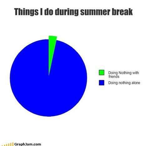 Teacher Summer Meme - anxiously waiting for summer funny pinterest