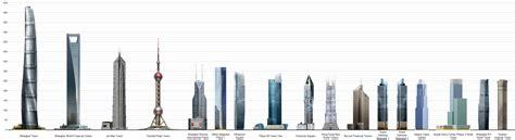 Willis Tower shanghai hd desktop wallpapers