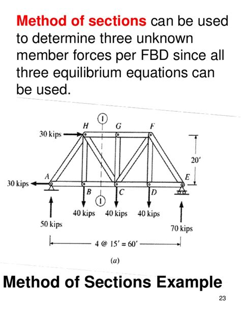 method of section in truss trusses method of sections 28 images engineering
