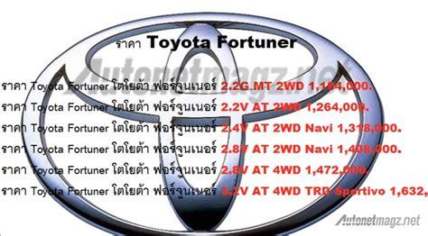 Tshirt All New Fortuner Sketsa toyota 2014 fortuner philippines sulit html autos weblog