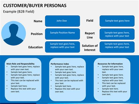 Customer Buyer Personas Powerpoint Template Sketchbubble Persona Template Powerpoint