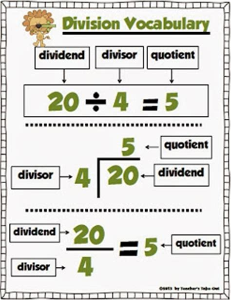 Printable Division Poster | teacher s take out division poster