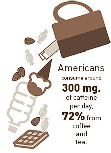energy drink 300 mg caffeine waking up to the facts about caffeine