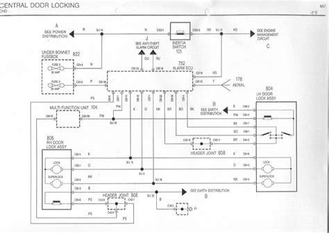 bmw central locking wiring diagram wiring diagrams schematics