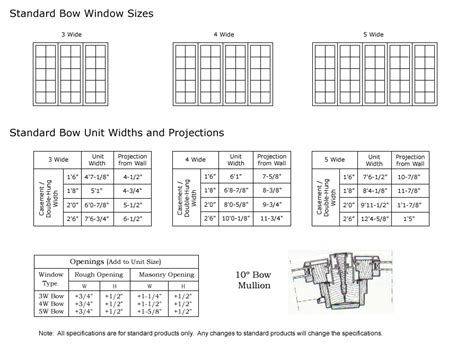bow window size chart classic windows inc