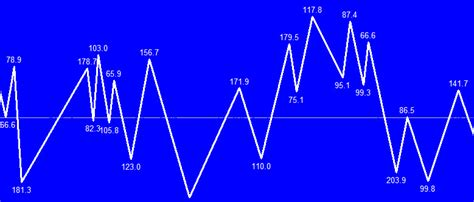 best forex indicator best forex indicators the expert4x vibrations mt4