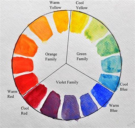 html color wheel ทฤษฏ การจ บค ส color wheel แม ส ค อ ส เหล อง ส แดง ส