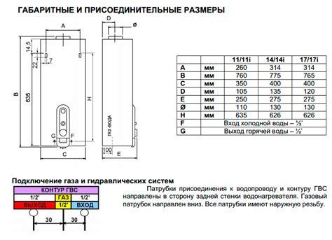 Беретта колонка инструкция