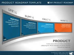 Product Roadmap Template Powerpoint by Four Phase Development Planning Timeline Roadmap
