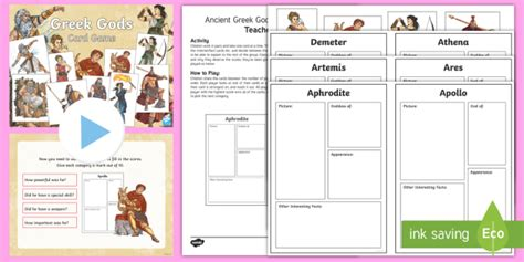 fact card template ks1 editable ancient gods information cards teaching pack
