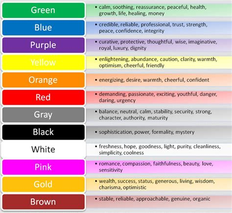 color mood meanings mood ring color meanings chart with details weddings blog