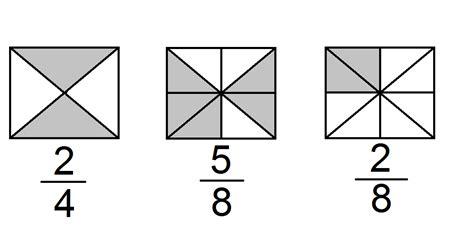 figuras geometricas fracciones matem 225 ticas simples fracci 243 n