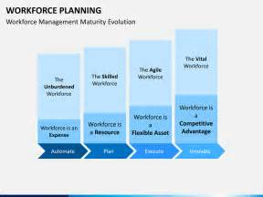 workforce planning template workforce planning powerpoint template