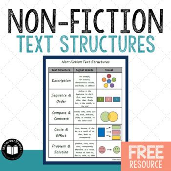 html non printable text non fiction text structure worksheets free worksheets