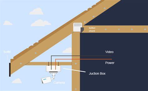 Install Home CCTV Cameras & Systems Like a Pro (Do It