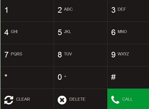 javascript keyboard layout creating a responsive phone dial pad with jquery and css3