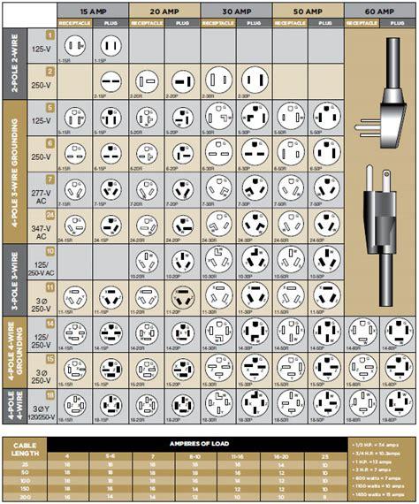 nema chart config charts playground wiki ucar