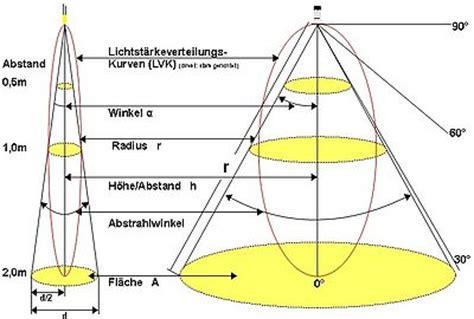 lichttechnik reicheltpedia - Beleuchtungsberechnung Led