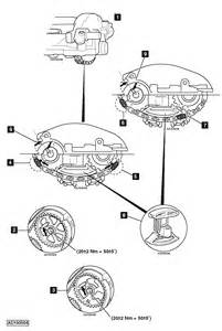 Peugeot 206 Timing Belt Change How To Replace Timing Chain On Peugeot 206 1 6 Hdi 2004 2007