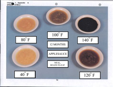 Mre Shelf Chart by New Chart For Mre Shelf