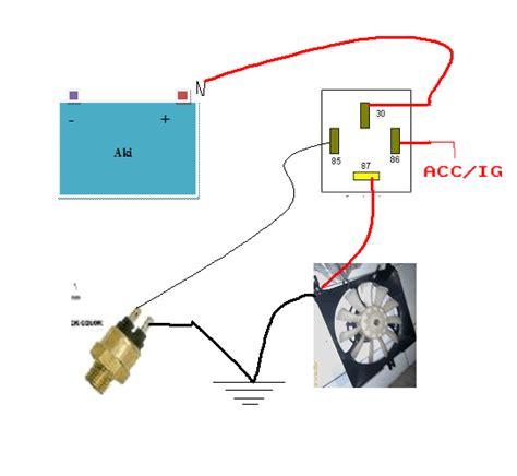Switch Thermo Fan Ac Suzuki Vitaraescudosidekick tips perawatan mobil pasang thermoswitch suhu radiator