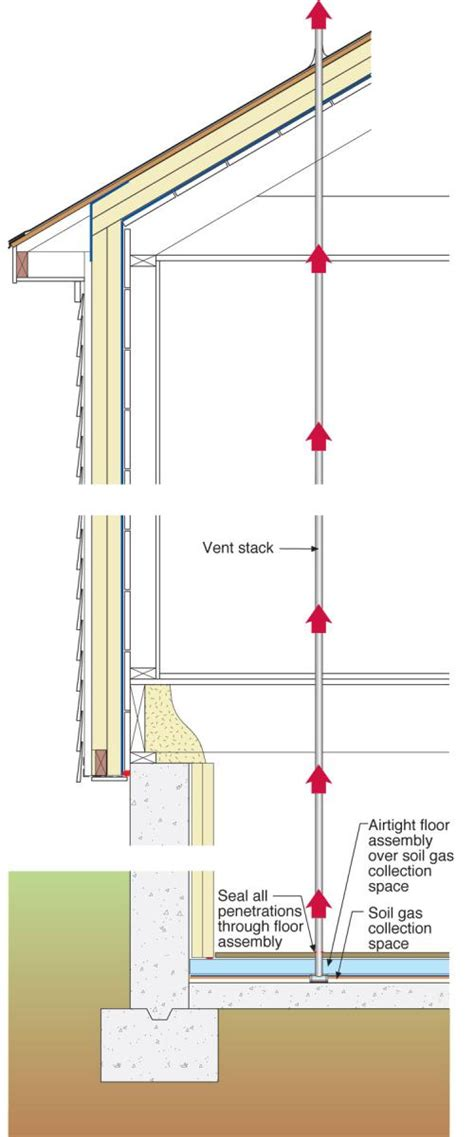 basement air ventilation system image mag