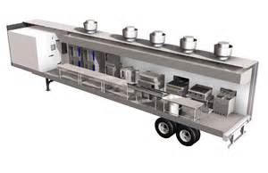 Commercial Kitchen Exhaust Hood Design temporary kitchen mobile kitchens kitchen trailers