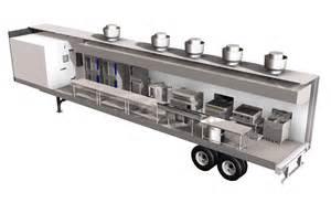 Cer Trailer Kitchen Designs Temporary Kitchen Mobile Kitchens Kitchen Trailers Kitchen Corps