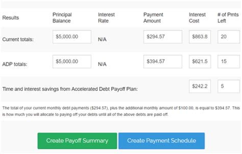 credit card payoff calculator with payments top 6 best credit card interest calculators 2017 ranking