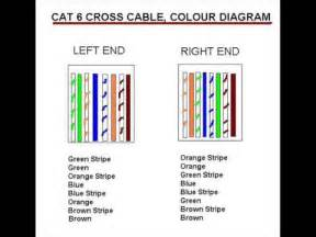 cat6 color code cable cat 6 wiring diagram cable wiring diagram