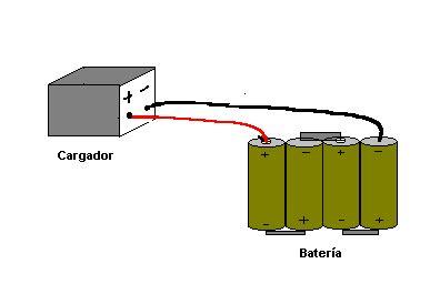 fotos de dibujos de baterias imagui pila el 233 ctrica informe de experimento monografias com