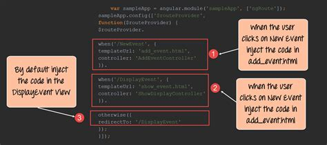 section 127 crpc angularjs views tutorial