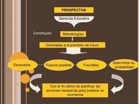 imagenes gerencia educativa la gerencia educativa en venezuela