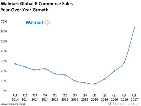 walmart vs amazon online sales business insider walmart s online sales soar business insider