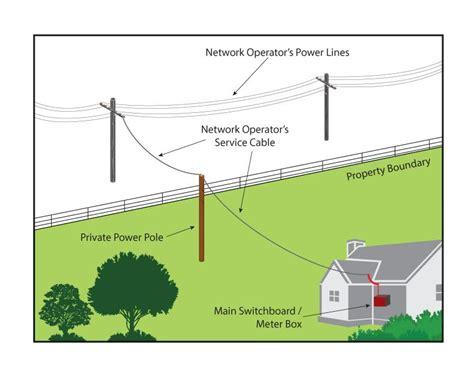 utility pole diagram viking trailer wiring diagram electrical schematic