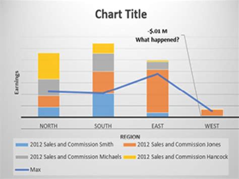 10 Cool New Charting Features In Excel 2013 Techrepublic Cool Excel Chart Templates