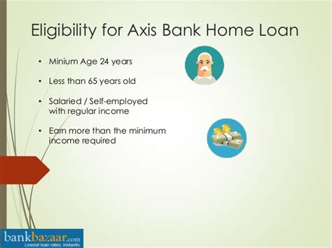 axis bank housing loan eligibility how to apply axis bank home loan