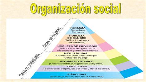 imperio otomano organizacion social ciencias sociales historia del ecuador organizaci 243 n