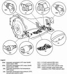 2014 02 22_161149_4l80e 2000 chevy 4l80e transmission shift solenoid location on 1993 toyota pickup wiring diagram