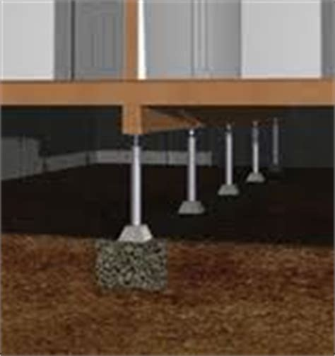 House Leveling Jacks by House Leveling Jacks Images Frompo 1